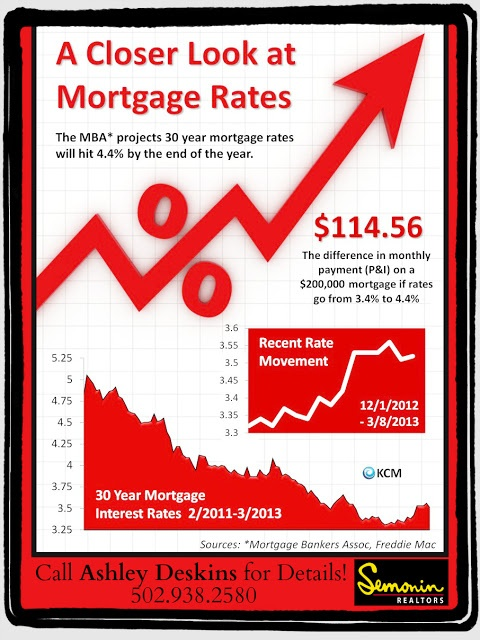 mortgage rates 4 year fixed