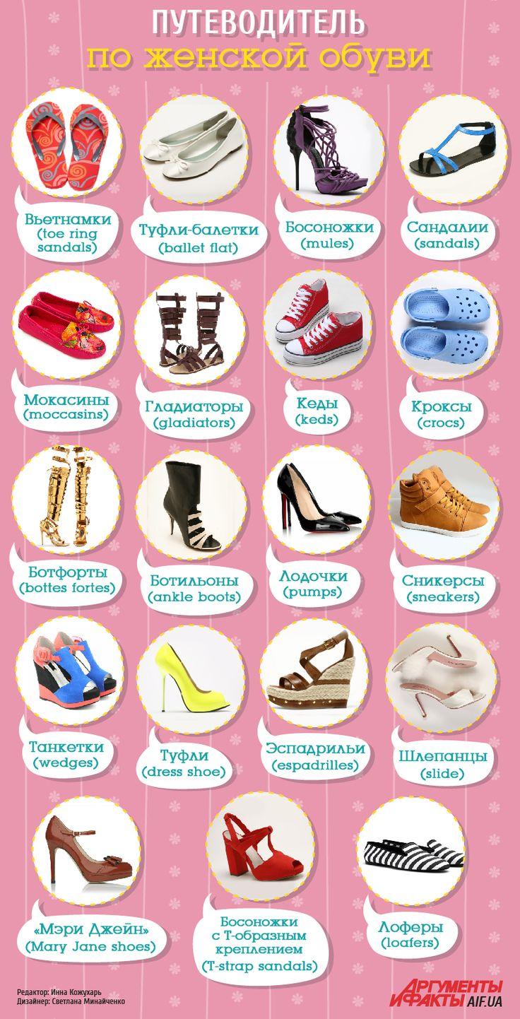 Путеводитель по женской обуви для лета – инфографика | Полезный выбор | Общество | АиФ Украина