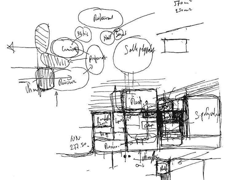 17 best ideas about organograma funcional on pinterest for Architecture fonctionnelle exemple