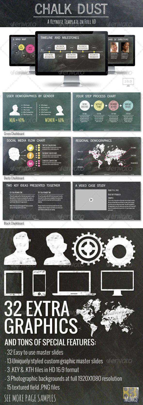 Chalk Dust Keynote Presentation Template - GraphicRiver Item for Sale