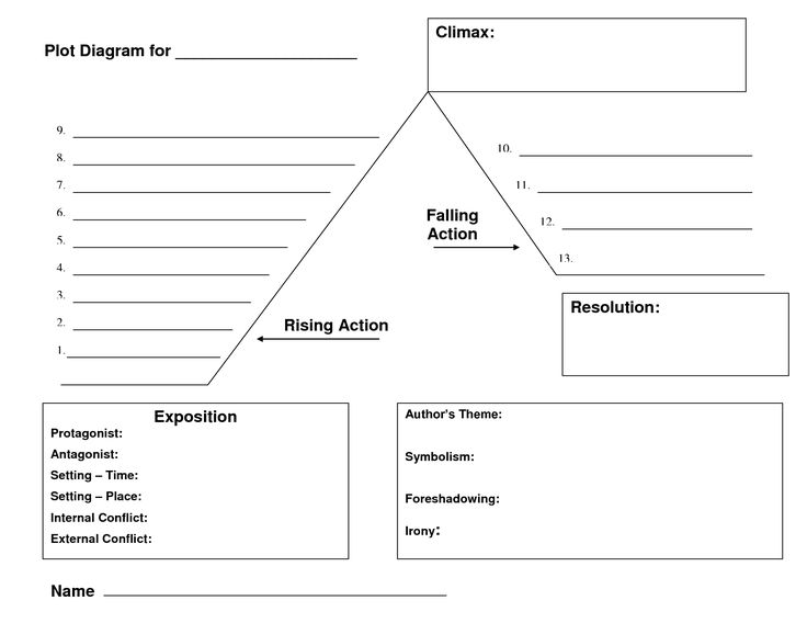 short story plot diagram worksheet - Google Search | School