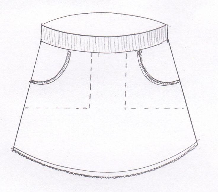 Werkbeschrijving tricotrokje LindaWat heb je nodig?Tricotstof, boordstof, leuke…