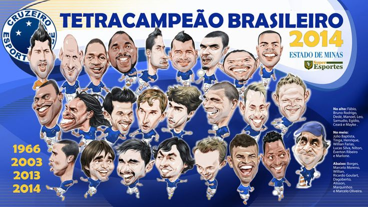 Baixe pôster dos tetracampeões com caricaturas do cartunista Quinho, do Estado de Minas - Cruzeiro Campeão Brasileiro 2014