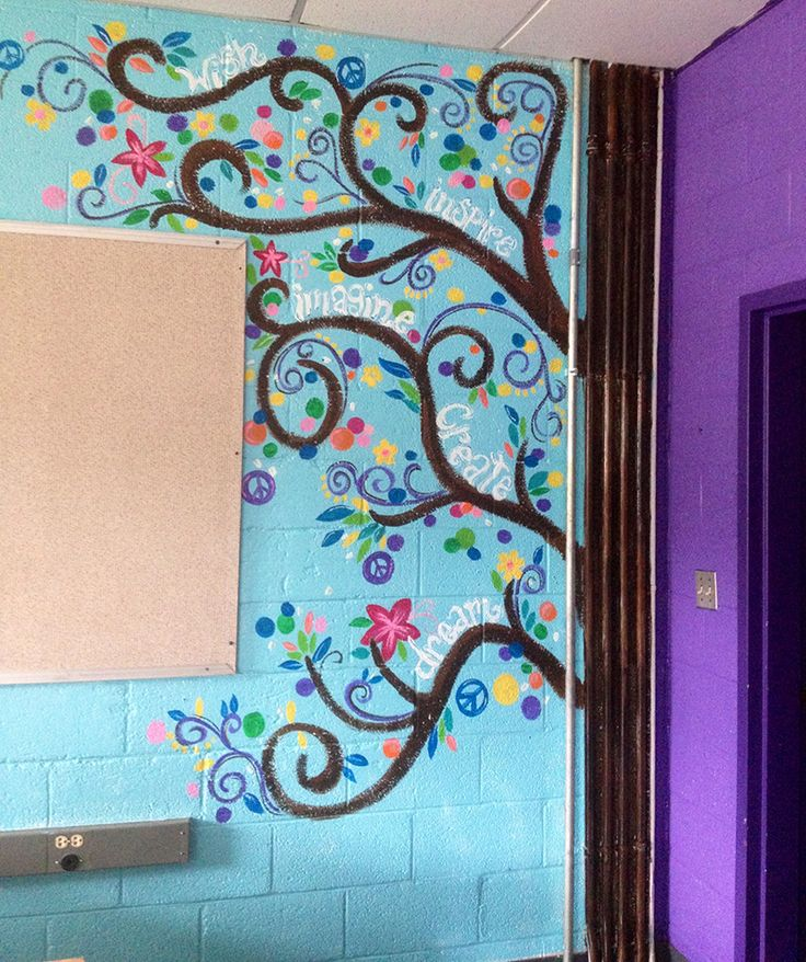 Wall class decoration : Best classroom wall decor ideas on english