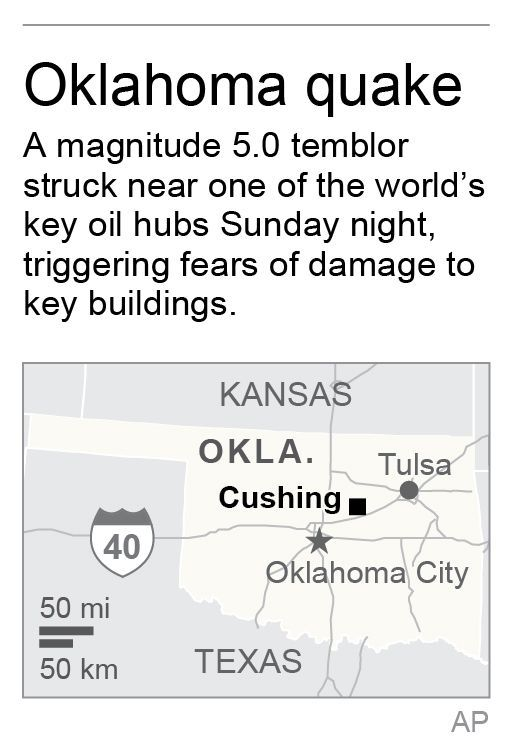 """CUSHING, Okla. (AP) — A sharp earthquake centered near one of the world's key oil hubs Sunday night triggered fears that the magnitude 5.0 temblor might have damaged key infrastructure in addition to causing what police described as """"quite a bit of damage"""" in the Oklahoma prairie town of"""