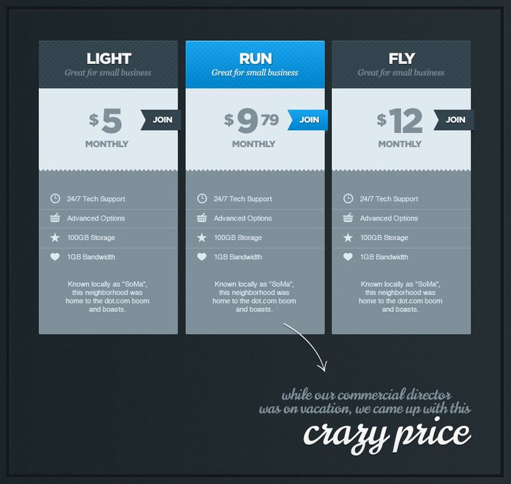 25 best ideas about pricing table on pinterest website for Css table design