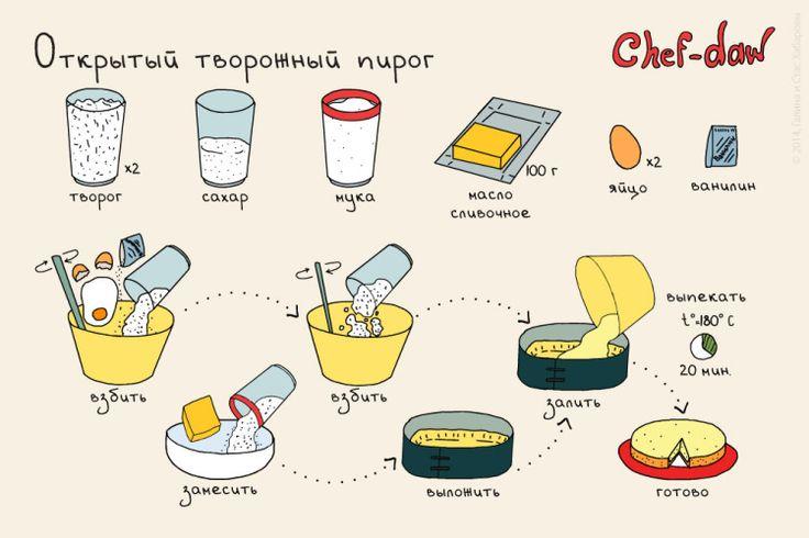 Gallery.ru / Фото #9 - Рецепты в картинках - COBECTb