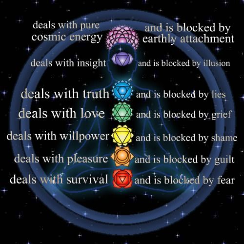 Connecting to the seven chakras to help find the things that are needing healing in ones life. #wellness stones #crystals #meditation