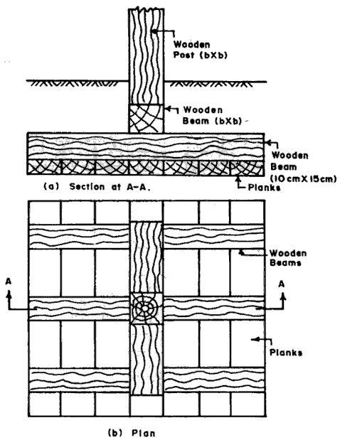 Image result for Grillage Foundation wood