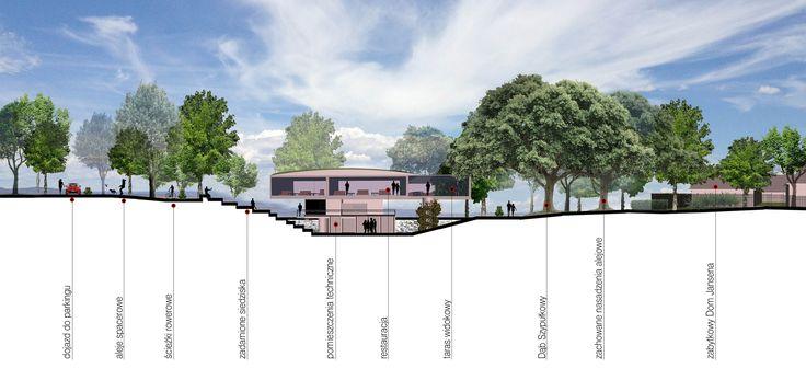 Projekt Supraśl - Przekrój terenu