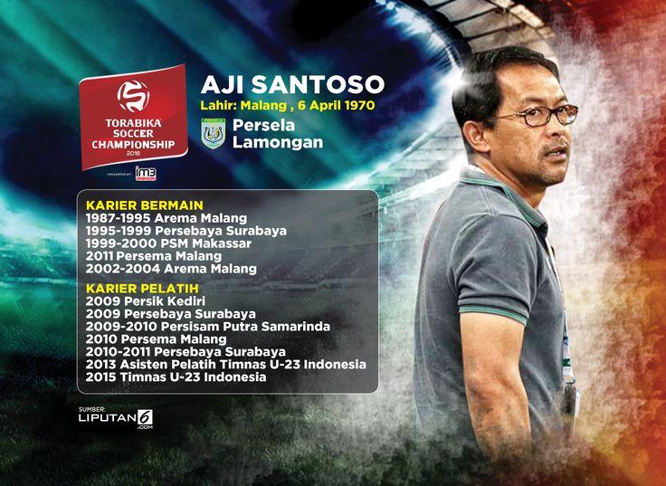 Aji Santoso_Persela Lamongan (Design: Abdillah/Liputan6.com)