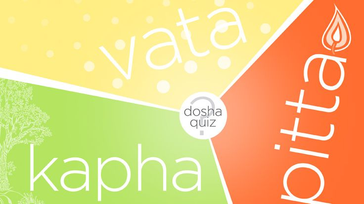 Take our full dosha quiz and discover your ayurvedic constitution - I am Vata