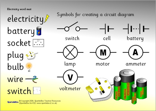 Ks2 Electricity Word Mat  Sb6684