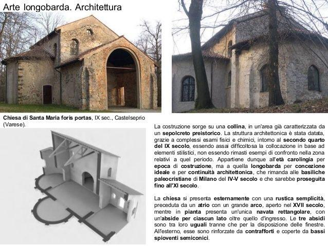 Architettura Chiesa di Santa Maria foris portas, IX sec., Castelseprio (Varese).