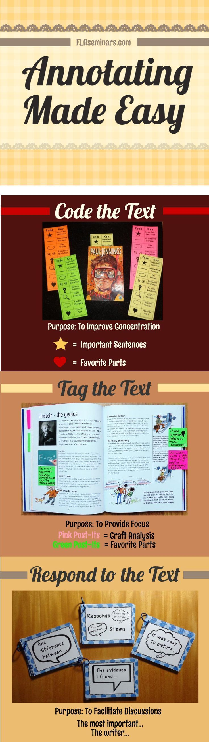 Annotating Made Easy: 3 Ways to Annotate - Annotating helps struggling readers to focus and proficient readers to record ideas for essays.