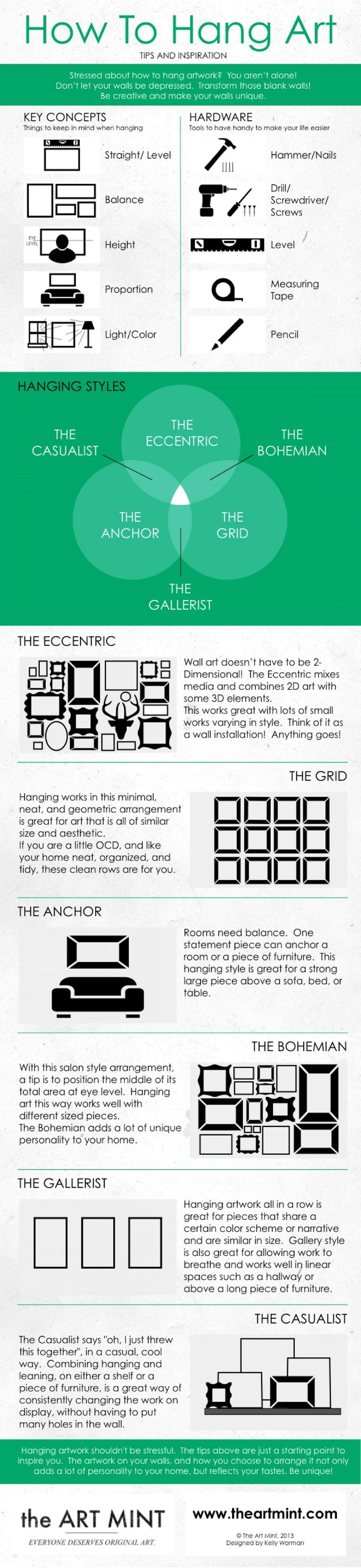"""26. Alternatives to the """"gallery"""" style - 50 Amazingly Clever Cheat Sheets To Simplify Home Decorating Projects"""