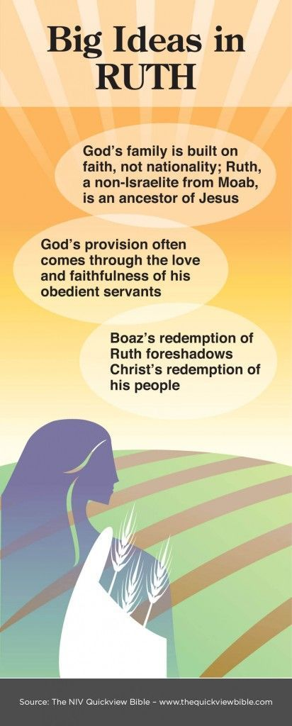 """an overview of the story of ruth and the god With her surrender to the claims of god, ruth's """"beauty of heart, generosity of soul was there a lyric note in ruth's story of that first day."""