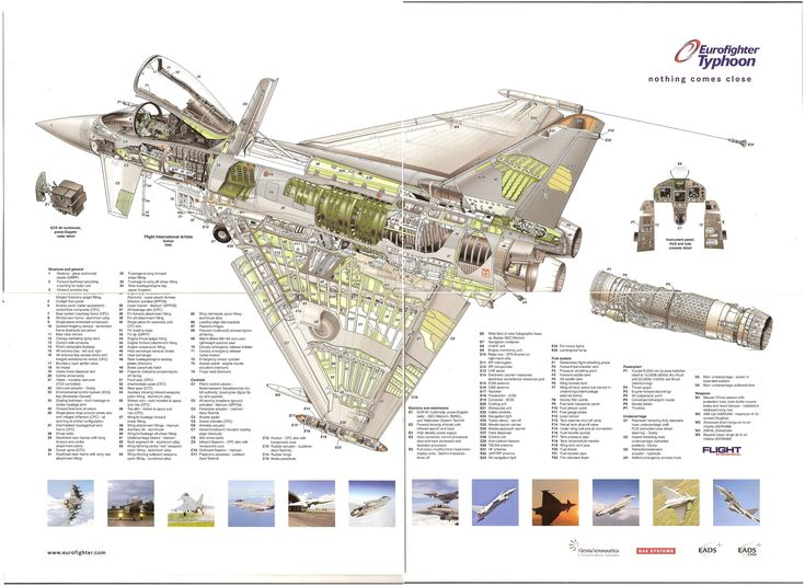 eurofighter typhoon cutaway aerospace cutaways and diagrams pinterest cutaway and chang 39 e 3. Black Bedroom Furniture Sets. Home Design Ideas