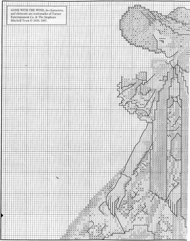 Schema punto croce Vestito Rossella   2-5