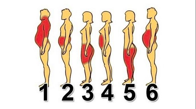 gå ner i vikt hur