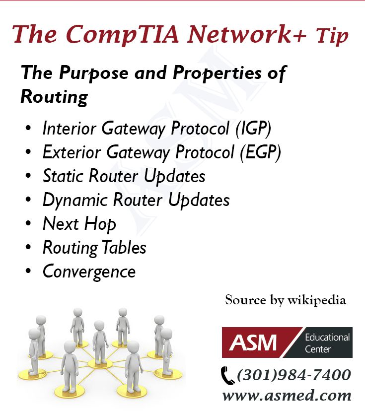 CompTIA Network+ Training / Exam Tip -The Purpose and Properties of Routing . For more information to Become Certified for CompTIA Network+  Please Check out : http://www.asmed.com/comptia-network/
