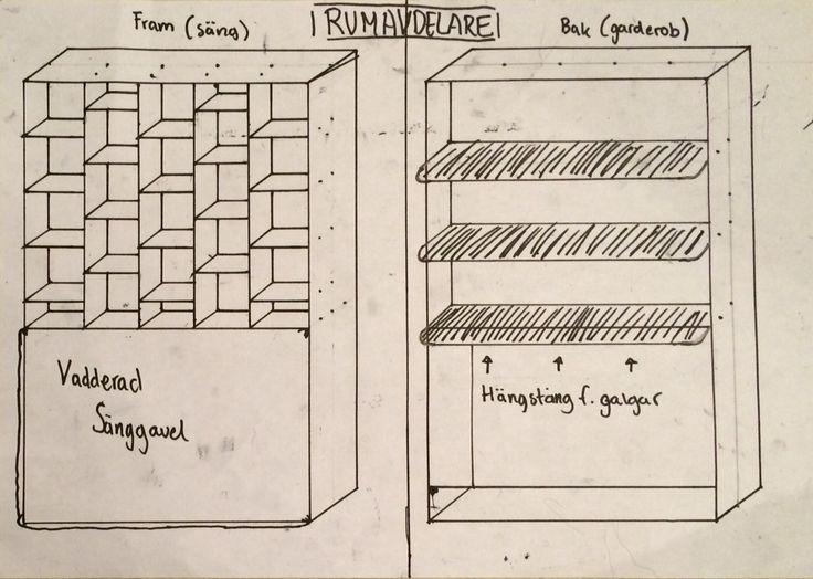 DIY - Sketch for room divider Fram (säng) = Front (bed) Bak (garderob) = back (wardrobe) Vadderad sänggavel = padded headboard Hängstång f. galgar = Rail for hangers