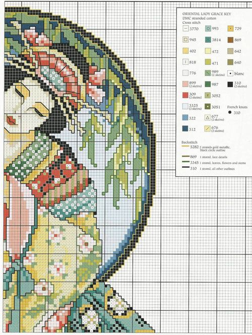Schema punto croce Geisha-2