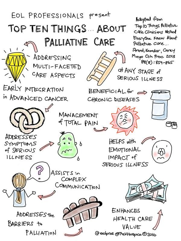 633 Best Palliative Care Images On Pinterest Day Care