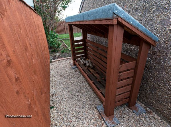 Best 25+ Small wood shed ideas on Pinterest   Small shed ...