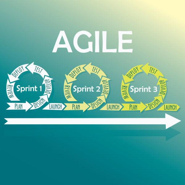 Before instituting Agile processes on your marketing team, do your homework. Crack open a book or two. I recommend starting with Scrum by Jeff Sutherland (known to many as one of the fathers of Agile) and Hacking Marketing by Scott Brinker. Also, read some of CMI's excellent articles on Agile marketing.