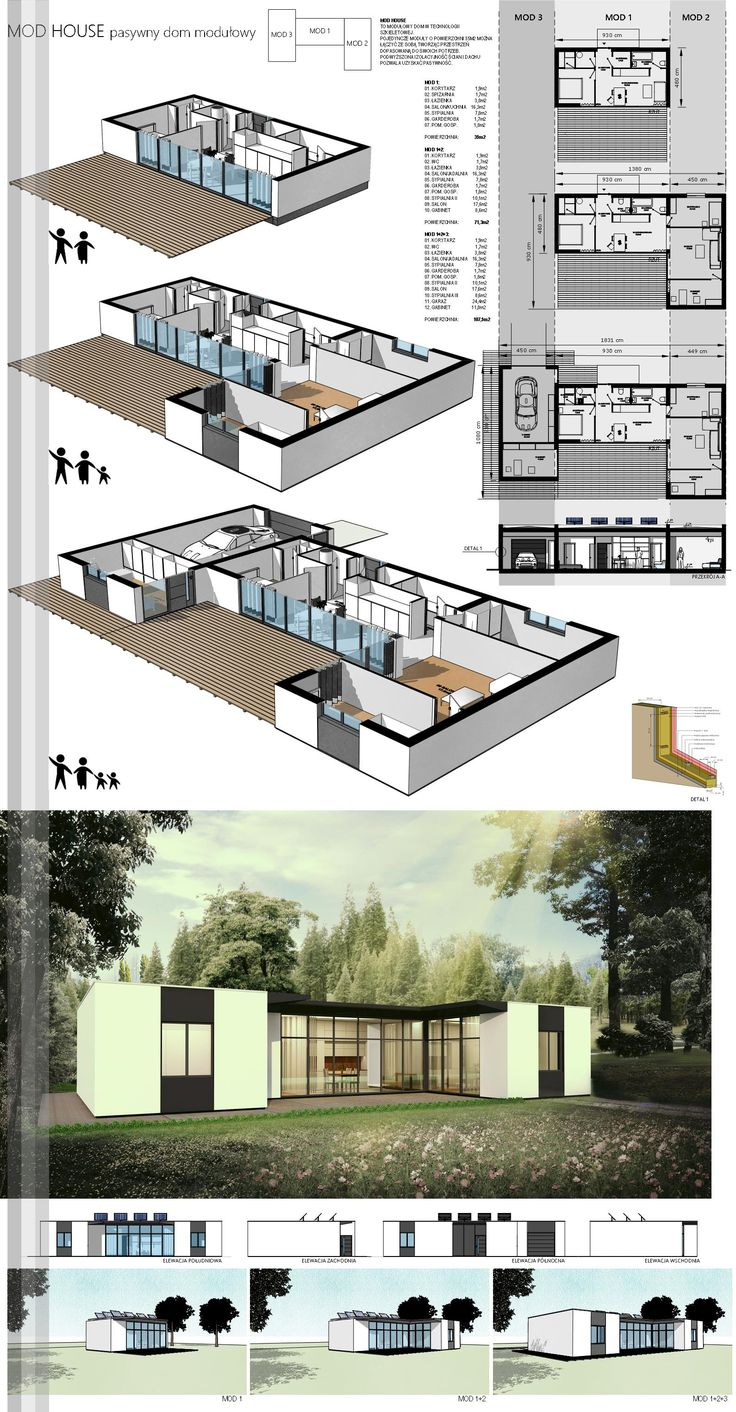 Modułowy dom pasywny to idealne rozwiązanie dla tych którzy chcą zbudować dom szybko w pasywnym standardzie i za małe pieniądze.
