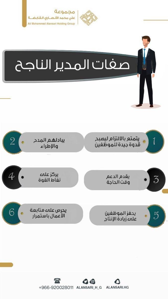 صفات المدير الناجح Ioi