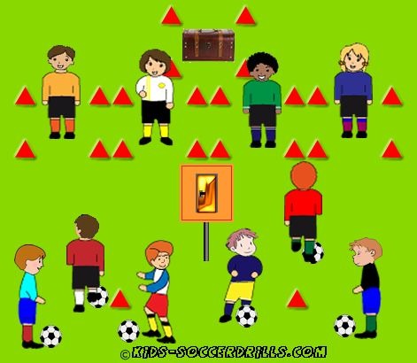 Kids Soccer - Soccer drills for kids from U5 to U10 - Soccer coaching with fantasy