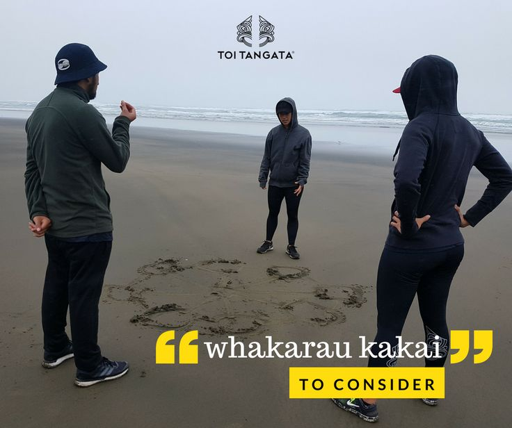 Kei te whakarau kakai te hunga nei mō te kaupapa 'mū tōrere'. They are in deep discussion regarding 'mū tōrere'.   'Whakarau kakai' means to to consider at length, debate, or deliberate. Our kaimahi Hariata and interns Tu and Debs are discussing strategic tactics prior to a round of mū tōrere. Only quick witted and smart people people excel at these kind of games... at least, they are supposed to. Learn more about mū tōrere here: http://bit.ly/2mK27dX #tehenga #bethellsbeach #mūtōrere…