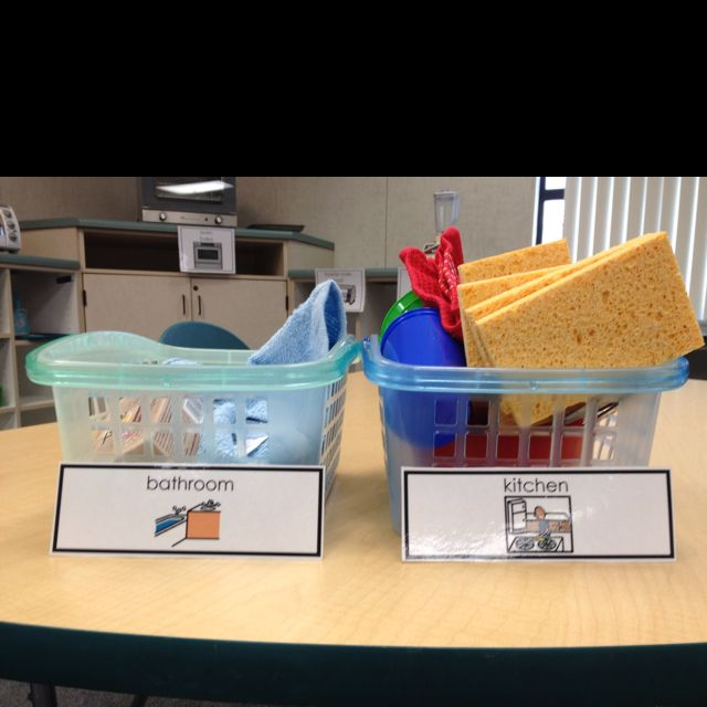 Categorizing real objects related to activities of daily living!!!