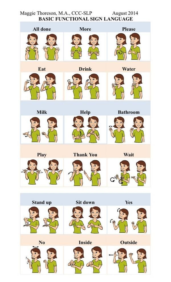 Bathroom Sign Language Baby 25+ best sign language for toddlers ideas on pinterest | simple