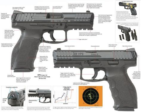 Heckler & Koch HK VP9 Striker Fired, Polymer Framed 9mm Combat/Tactical Pistol with Ambi Controls: Better Late than Never...But is it Better than the Glock 17/19 and Smith & Wesson M&P9 Series Pistols? It may be, but well just have to see. (Video!)