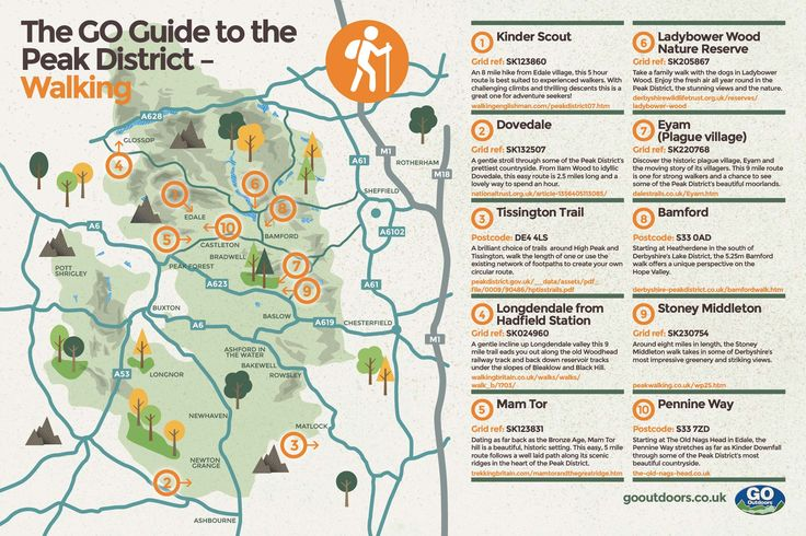 10 great Peak District (UK) Walks. #hiking #trekking #england