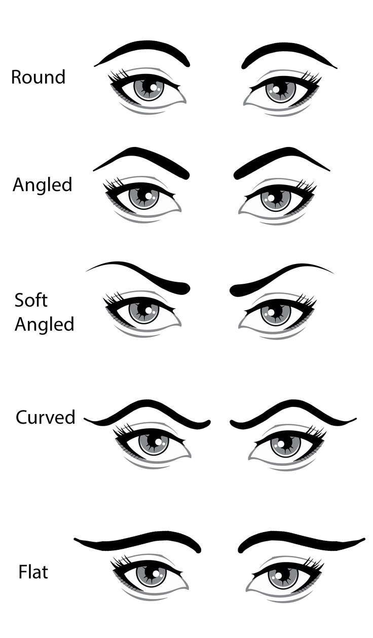 How to do eyebrow threading? Learn about the steps for DIY threading along with some tips and benefits of eyebrow threading at www.indusboutique.com.