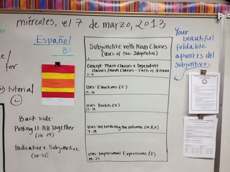 PowerSchool Learning : Español 3 : Subjunctive Mood: Present and Imperfect Tense