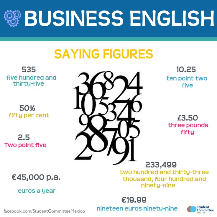'SAYING FIGURES' Business English-         Repinned by Chesapeake College Adult Ed. We offer free classes on the Eastern Shore of MD to help you earn your GED - H.S. Diploma or Learn English (ESL) .   For GED classes contact Danielle Thomas 410-829-6043 dthomas@chesapeke.edu  For ESL classes contact Karen Luceti - 410-443-1163  Kluceti@chesapeake.edu .  www.chesapeake.edu