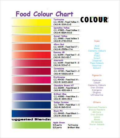96 best Food Coloring Charts \ other colors images on Pinterest - food coloring chart