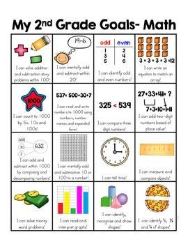 Second grade skills goal sheet is a two page resource that is a fun and very visual way for the kids to see what second grade skills they have mastered. There is one sheet for ELA and one sheet for math. When a skill has been mastered, the child can put a sticker in the box.