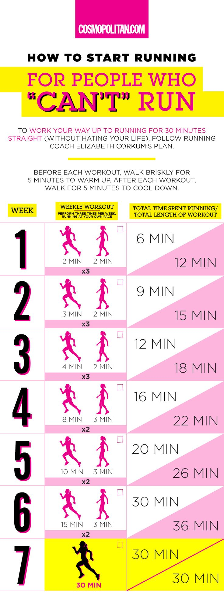 HOW TO START RUNNING: This beginners guide to running is perfect for people who want the benefits of running — strong muscles, a healthy bone density, a superior workout, and much more — but don't know where to start. Use this easy workout and plan from running coach Elizabeth Corkum to achieve your running goals. Click through for more running tips from Corkum, warm up ideas, and the cool down stretches you need. You'll have a runner's body and bragging rights in weeks!