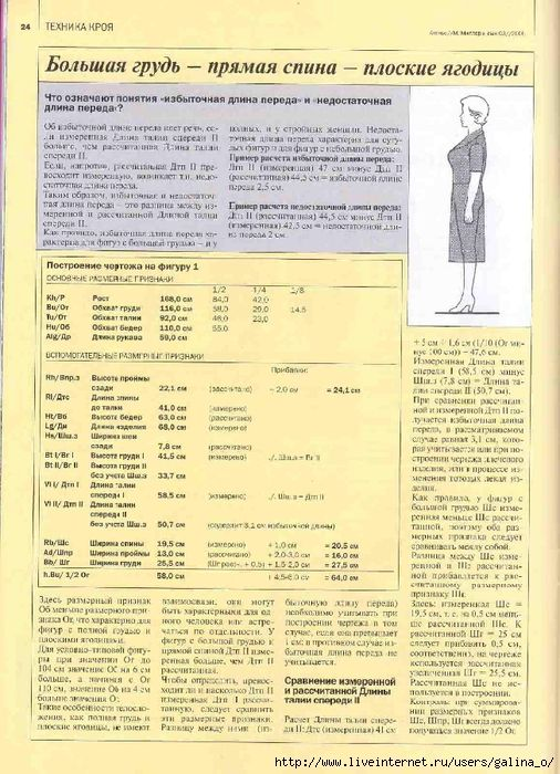 АТЕЛЬЕ №3 2005.. Обсуждение на LiveInternet - Российский Сервис Онлайн-Дневников