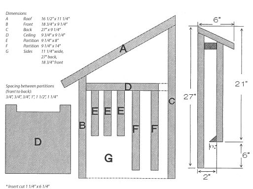 Bat House Plans Woodworking Projects Plans