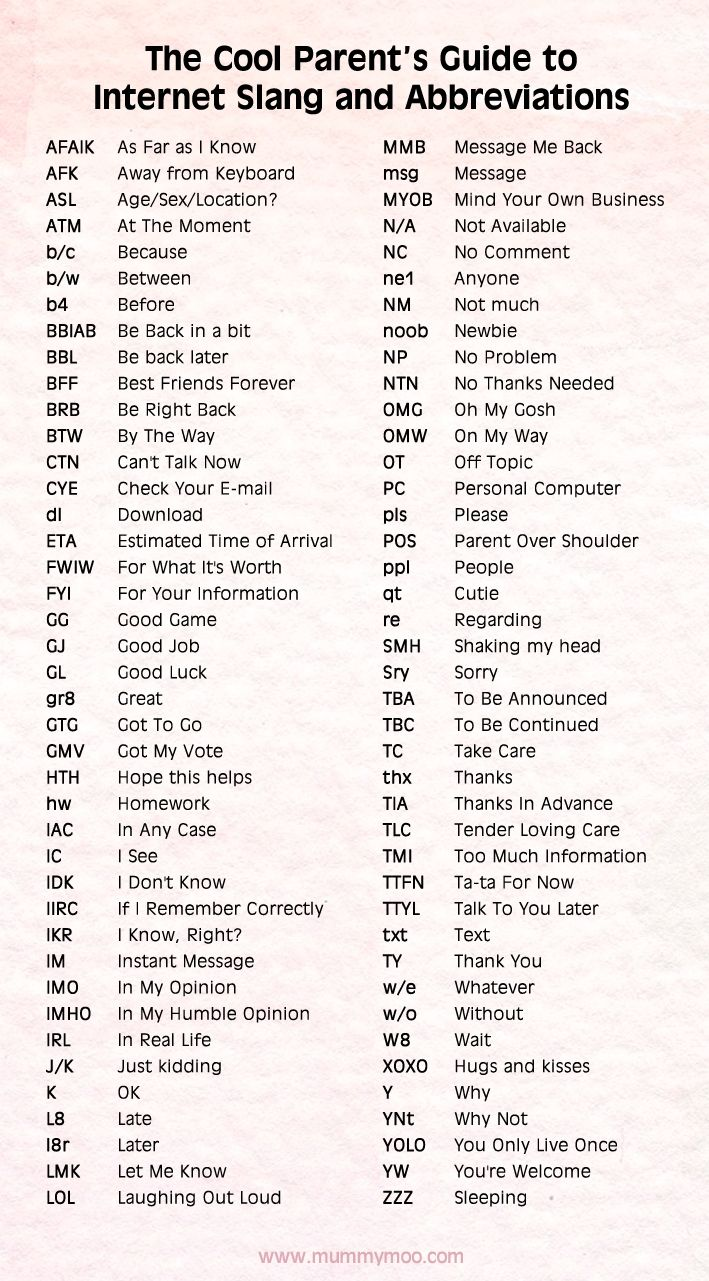 MummyMOO :A list of basic internet slangs for parents!