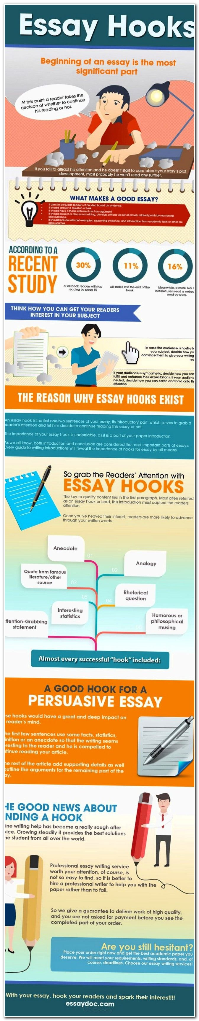 how to write an introduction for a degree level essay