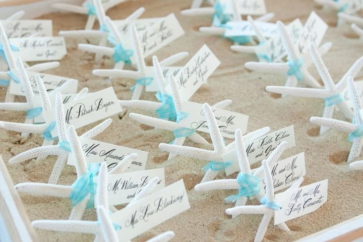 What i did for my beach wedding seating chart.  Buy a bag of starfish (dried out of course).  Get a lot of ribbon (the color of your wedding) and tie the name tags onto the starfish.  I put the names on the front  and their table numbers on the back.  Then you get a box, put sand in it and stand the starfish up in the sand.