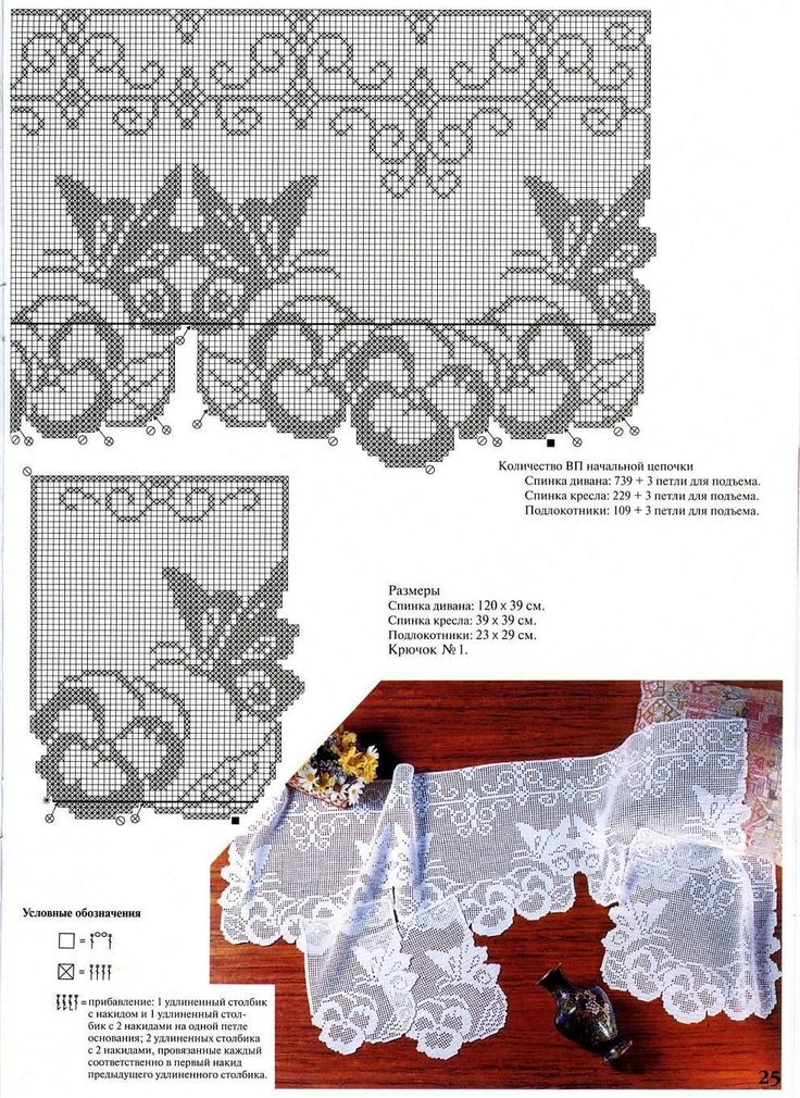 Crochet Butterfly & Floral Kitchen Curtains... Gardine häkeln - crochet curtain